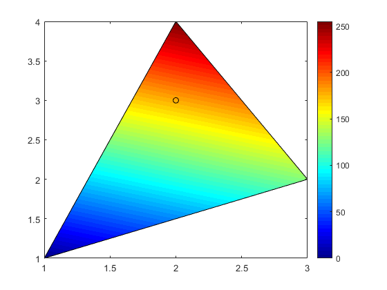 PostProcess: using color with Matlab plots